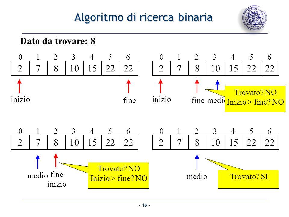 - 16 - Algoritmo di ricerca binaria inizio fine Dato da trovare: 8 inizio fine 278101522 012345 6 278101522 012345 6 fine inizio medio 278101522 012345 6 Trovato.