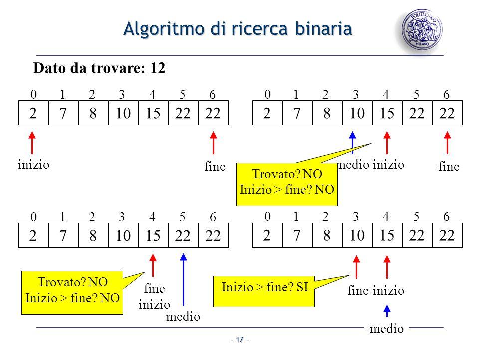 - 17 - Algoritmo di ricerca binaria inizio fine Dato da trovare: 12 inizio fine medio 278101522 012345 6 278101522 012345 6 278101522 012345 6 fine inizio 278101522 012345 6 iniziofine medio Trovato.