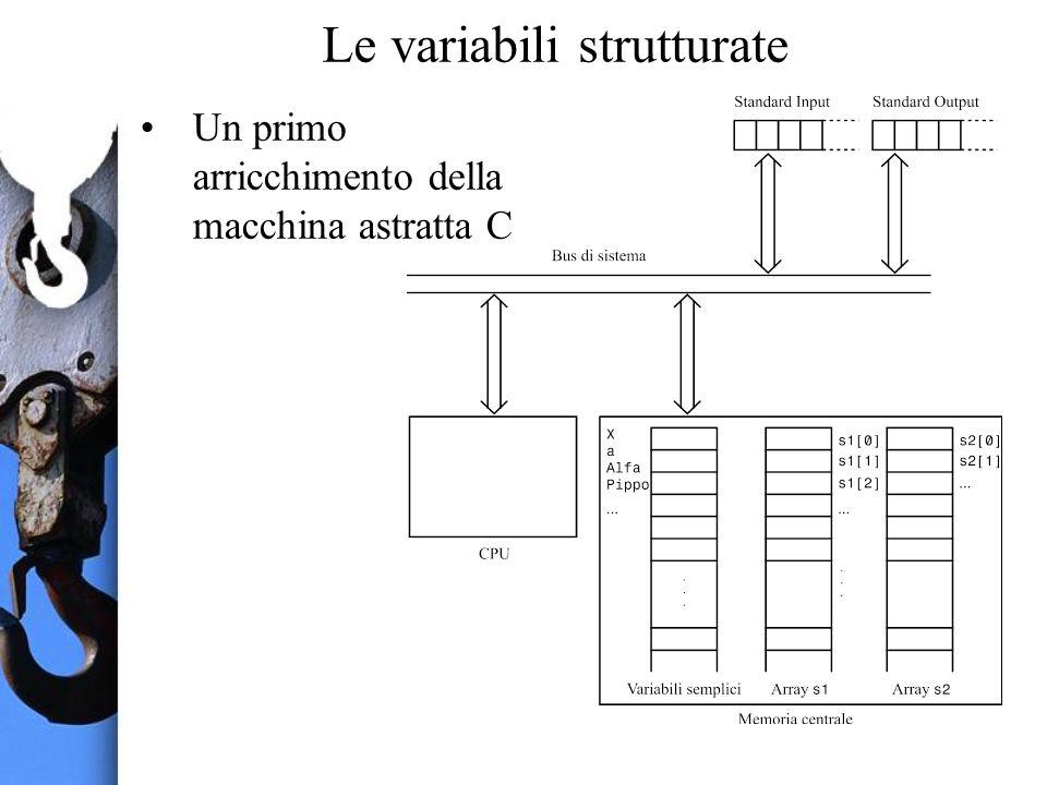 Le variabili strutturate Un primo arricchimento della macchina astratta C