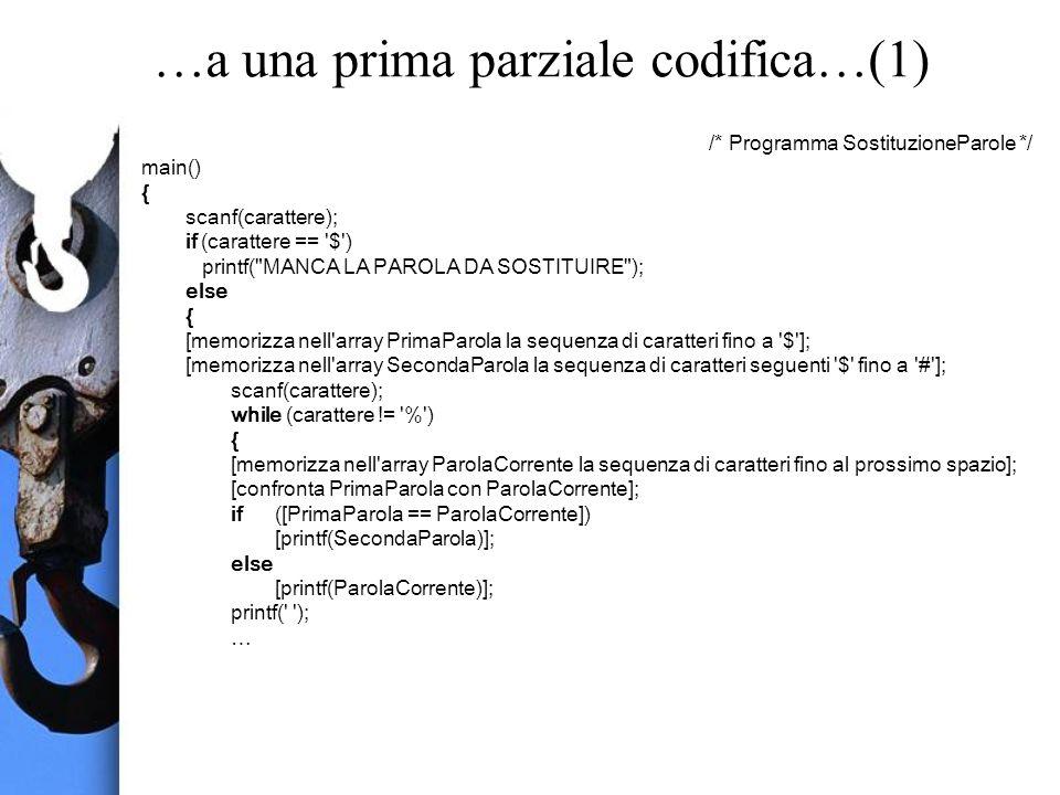 …a una prima parziale codifica…(1) /* Programma SostituzioneParole */ main() { scanf(carattere); if (carattere == $ ) printf( MANCA LA PAROLA DA SOSTITUIRE ); else { [memorizza nell array PrimaParola la sequenza di caratteri fino a $ ]; [memorizza nell array SecondaParola la sequenza di caratteri seguenti $ fino a # ]; scanf(carattere); while (carattere != % ) { [memorizza nell array ParolaCorrente la sequenza di caratteri fino al prossimo spazio]; [confronta PrimaParola con ParolaCorrente]; if([PrimaParola == ParolaCorrente]) [printf(SecondaParola)]; else [printf(ParolaCorrente)]; printf( ); …