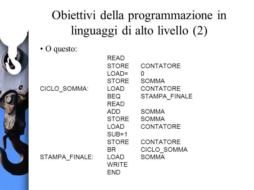 Obiettivi della programmazione in linguaggi di alto livello (2) O questo: READ STORECONTATORE LOAD=0 STORESOMMA CICLO_SOMMA: LOADCONTATORE BEQSTAMPA_FINALE READ ADDSOMMA STORESOMMA LOADCONTATORE SUB=1 STORECONTATORE BRCICLO_SOMMA STAMPA_FINALE: LOADSOMMA WRITE END