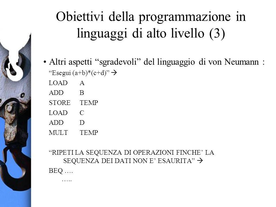 Obiettivi della programmazione in linguaggi di alto livello (3) Altri aspetti sgradevoli del linguaggio di von Neumann : Esegui (a+b)*(c+d) LOADA ADDB STORETEMP LOADC ADDD MULTTEMP RIPETI LA SEQUENZA DI OPERAZIONI FINCHE LA SEQUENZA DEI DATI NON E ESAURITA BEQ ….