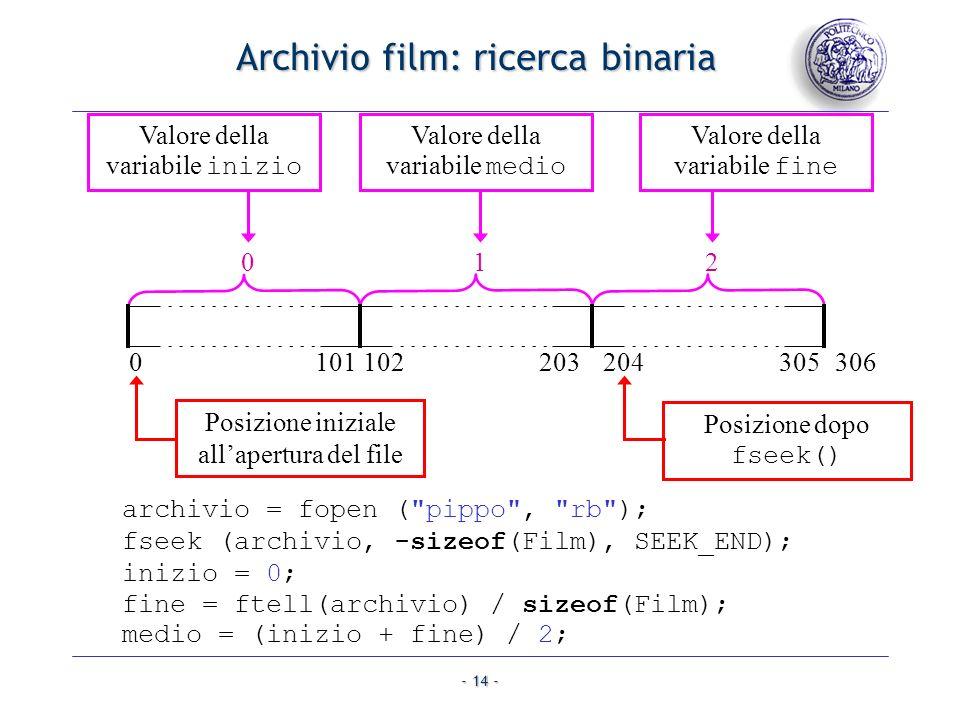 - 14 - Archivio film: ricerca binaria 0 Valore della variabile inizio 2 Valore della variabile fine 1 Valore della variabile medio fseek (archivio, -s