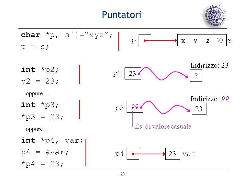 - 29 - Puntatori char *p, s[]=xyz; p = s; int *p2; p2 = 23; oppure… int *p3; *p3 = 23; oppure… int *p4, var; p4 = &var; *p4 = 23; ? 23 p2 Indirizzo: 2