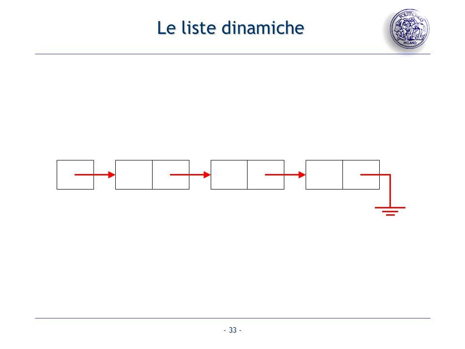 - 33 - Le liste dinamiche