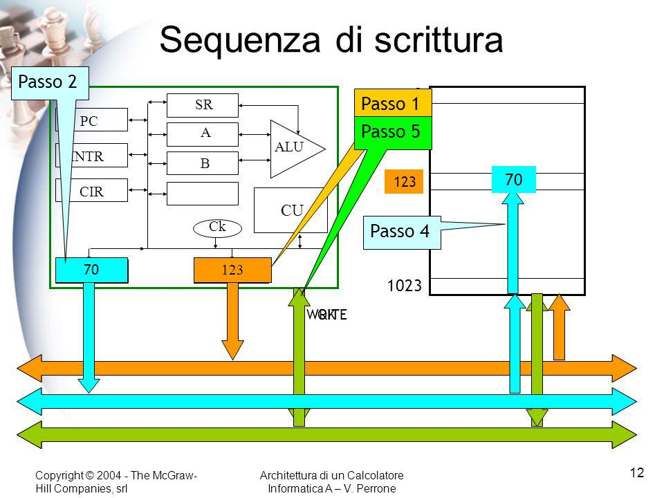 Copyright © 2004 - The McGraw- Hill Companies, srl Architettura di un Calcolatore Informatica A – V. Perrone 12 Sequenza di scrittura CIR DR AR PC SR