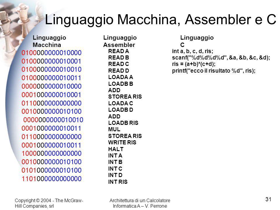 Copyright © 2004 - The McGraw- Hill Companies, srl Architettura di un Calcolatore Informatica A – V. Perrone 31 Linguaggio Macchina, Assembler e C REA