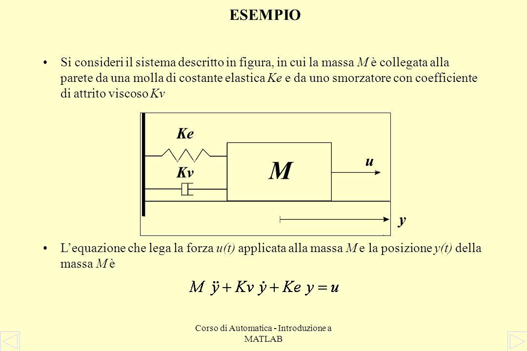 Corso di Automatica - Introduzione a MATLAB ALCUNE NOTE SUL TRACCIAMENTO DEI DIAGRAMMI DI BODE E NYQUIST Il vettore delle pulsazioni w può essere definito mediante il comando logspace –logspace (wmin, wmax, N)definisce un vettore di pulsazioni tra wmin e wmax costituito da N punti [m, f] = bode (num, den, w) restituisce i vettori del modulo e della fase della funzione di trasferimento in scala lineare.