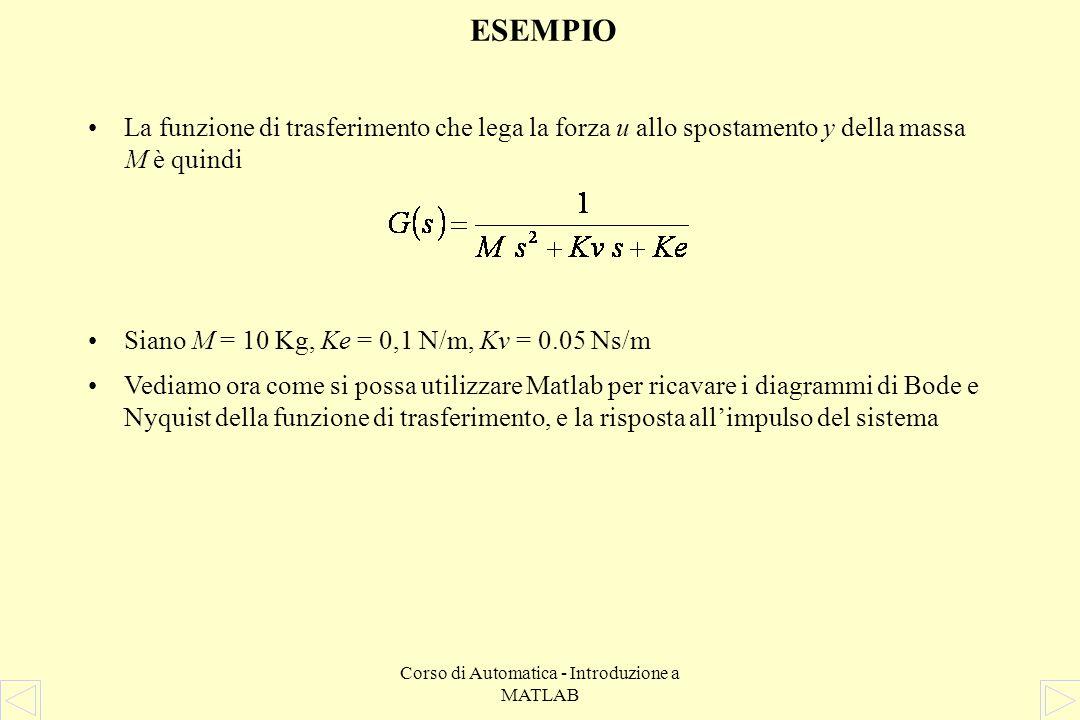 Corso di Automatica - Introduzione a MATLAB ESEMPIO Si consideri il sistema descritto in figura, in cui la massa M è collegata alla parete da una moll