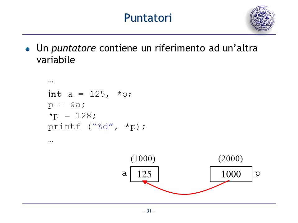 - 31 - Puntatori Un puntatore contiene un riferimento ad unaltra variabile 125 a (1000) … i nt a = 125, *p; p = &a; *p = 128; printf (%d, *p); … 1000 p (2000)