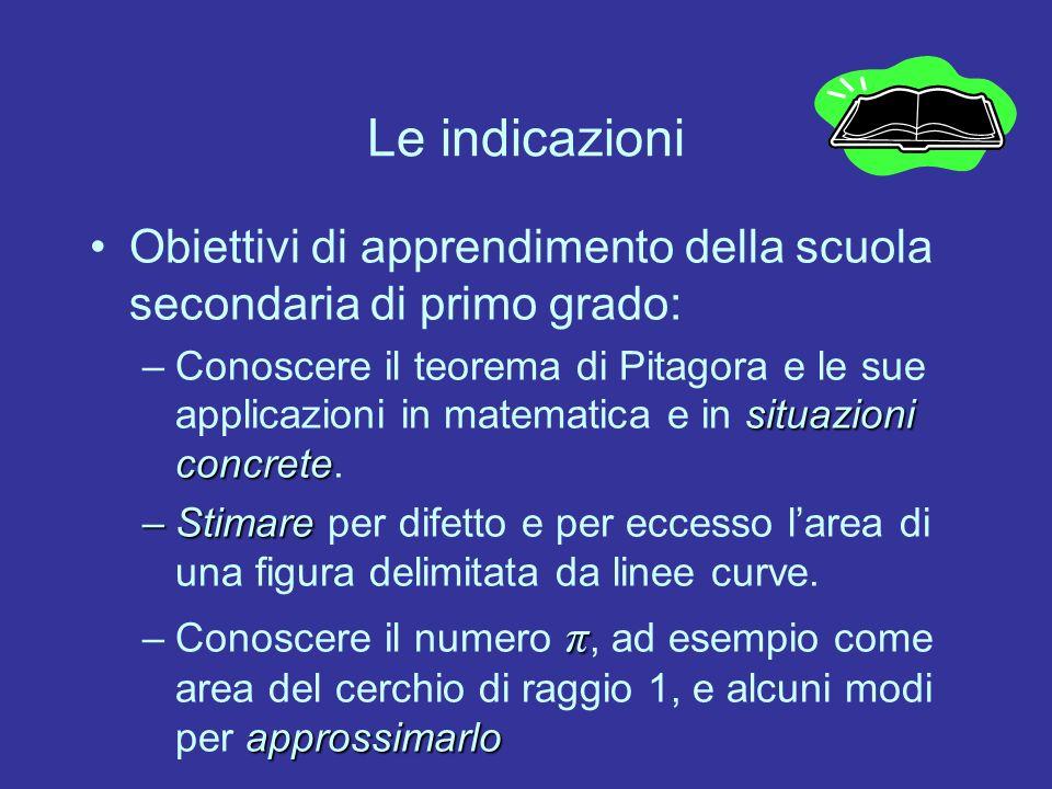 Le indicazioni Obiettivi di apprendimento della scuola secondaria di primo grado: situazioni concrete –Conoscere il teorema di Pitagora e le sue appli
