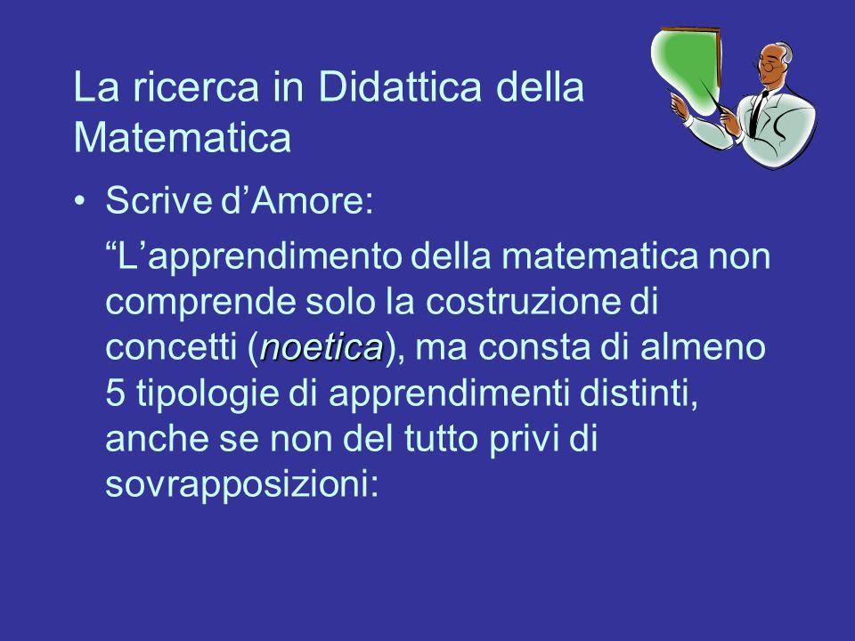 La ricerca in Didattica della Matematica Scrive dAmore: noetica Lapprendimento della matematica non comprende solo la costruzione di concetti (noetica