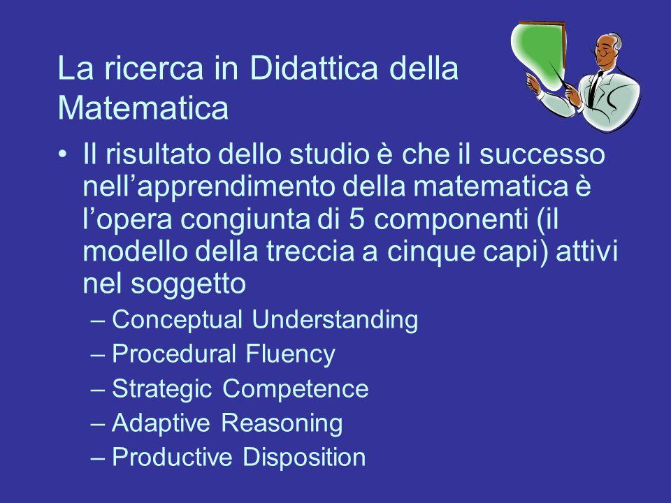 La ricerca in Didattica della Matematica Il risultato dello studio è che il successo nellapprendimento della matematica è lopera congiunta di 5 compon