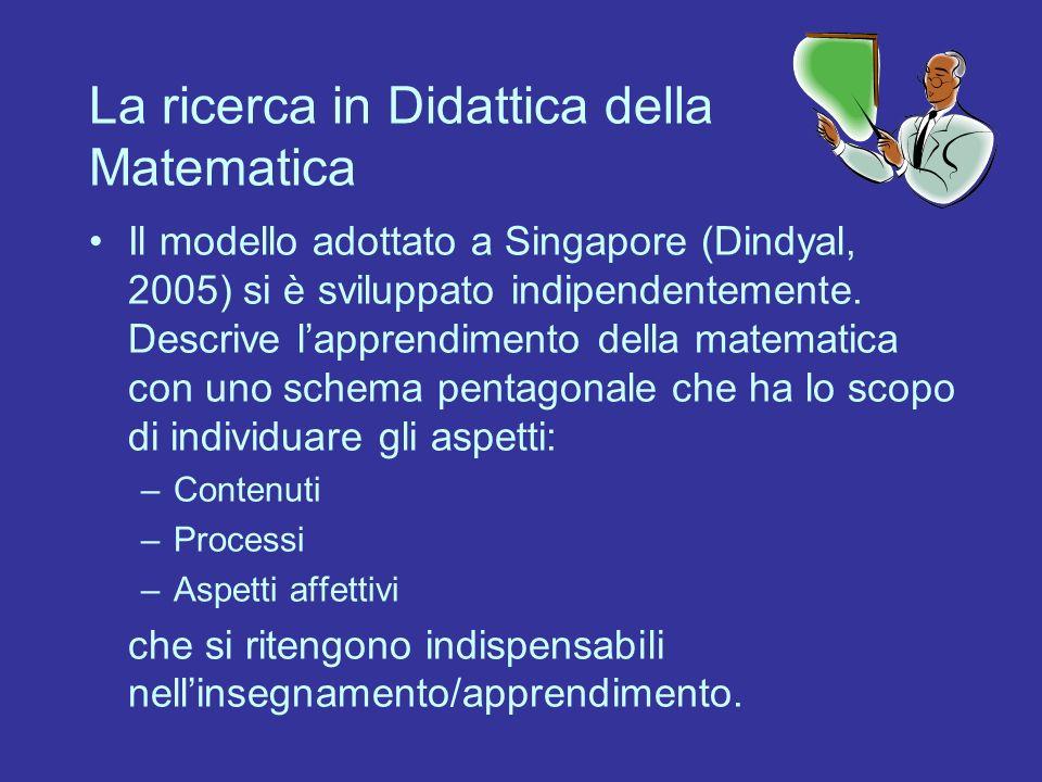 La ricerca in Didattica della Matematica Il modello adottato a Singapore (Dindyal, 2005) si è sviluppato indipendentemente. Descrive lapprendimento de