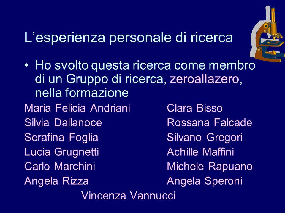 Lesperienza personale di ricerca Ho svolto questa ricerca come membro di un Gruppo di ricerca, zeroallazero, nella formazione Maria Felicia AndrianiCl