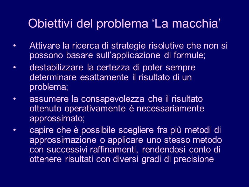 Obiettivi del problema La macchia Attivare la ricerca di strategie risolutive che non si possono basare sullapplicazione di formule; destabilizzare la