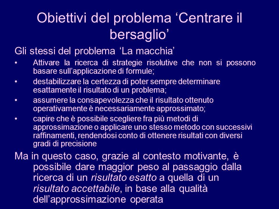 Obiettivi del problema Centrare il bersaglio Gli stessi del problema La macchia Attivare la ricerca di strategie risolutive che non si possono basare