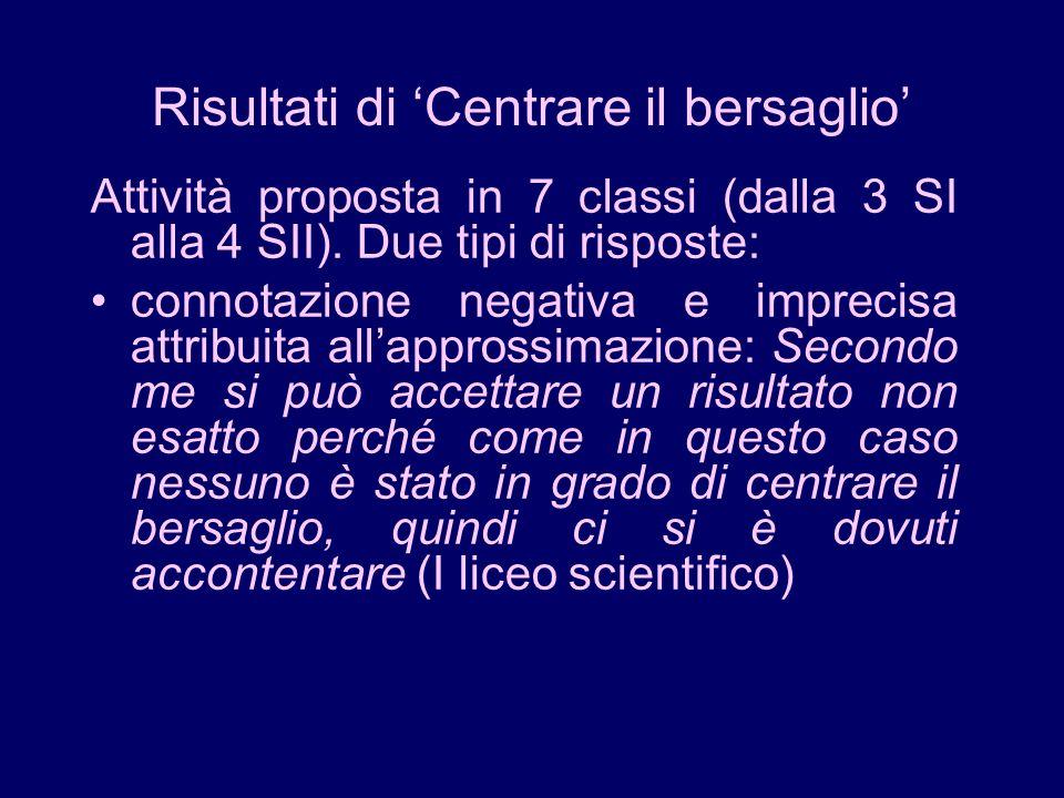 Risultati di Centrare il bersaglio Attività proposta in 7 classi (dalla 3 SI alla 4 SII). Due tipi di risposte: connotazione negativa e imprecisa attr