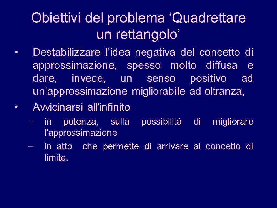 Obiettivi del problema Quadrettare un rettangolo Destabilizzare lidea negativa del concetto di approssimazione, spesso molto diffusa e dare, invece, u