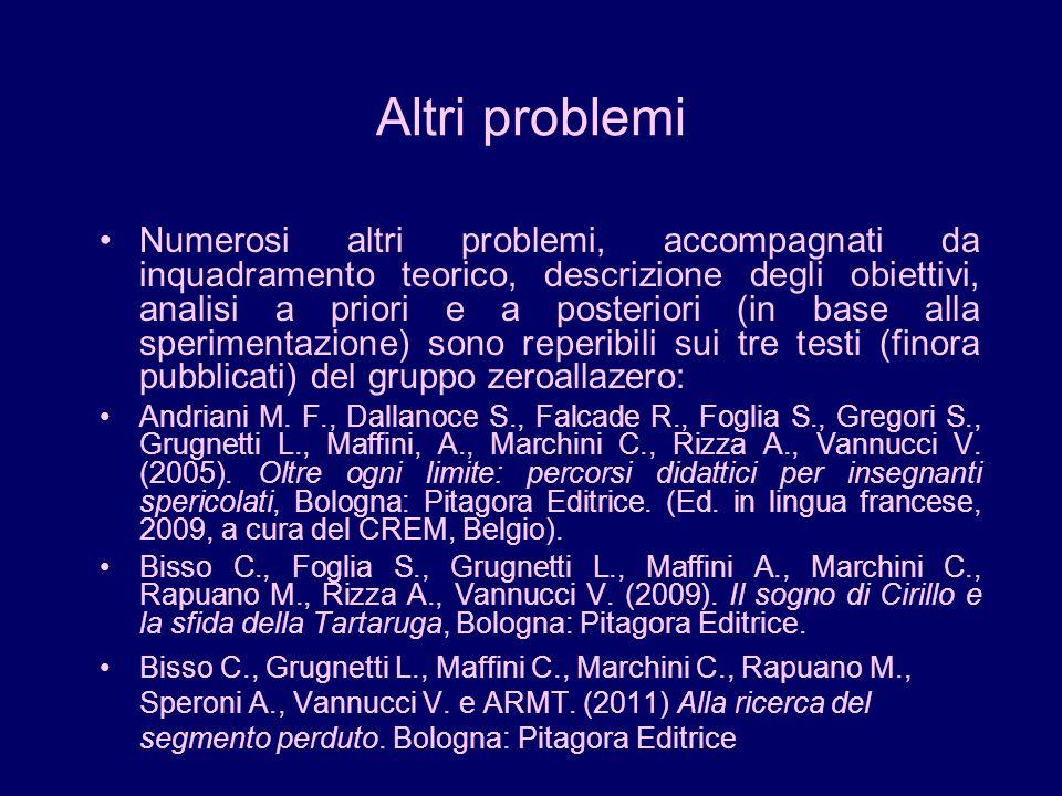 Altri problemi Numerosi altri problemi, accompagnati da inquadramento teorico, descrizione degli obiettivi, analisi a priori e a posteriori (in base a