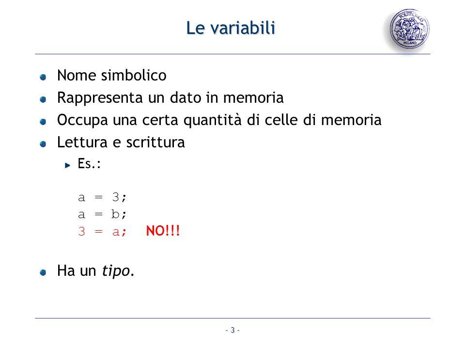 - 3 - Le variabili Nome simbolico Rappresenta un dato in memoria Occupa una certa quantità di celle di memoria Lettura e scrittura Es.: a = 3; a = b;