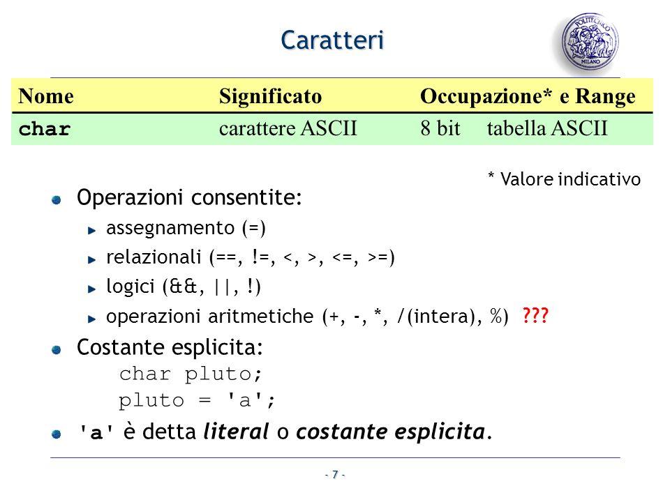 - 7 - Caratteri NomeSignificatoOccupazione* e Range char carattere ASCII8 bittabella ASCII * Valore indicativo Operazioni consentite: assegnamento (=)
