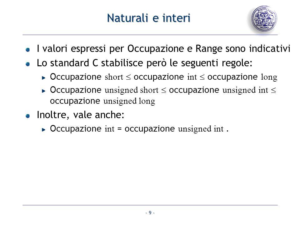 - 9 - Naturali e interi I valori espressi per Occupazione e Range sono indicativi Lo standard C stabilisce però le seguenti regole: Occupazione short