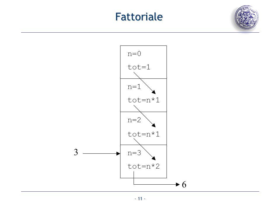 - 11 - Fattoriale tot=1 n=3n=2n=1 n=0 tot=n*1 tot=n*2 6 3