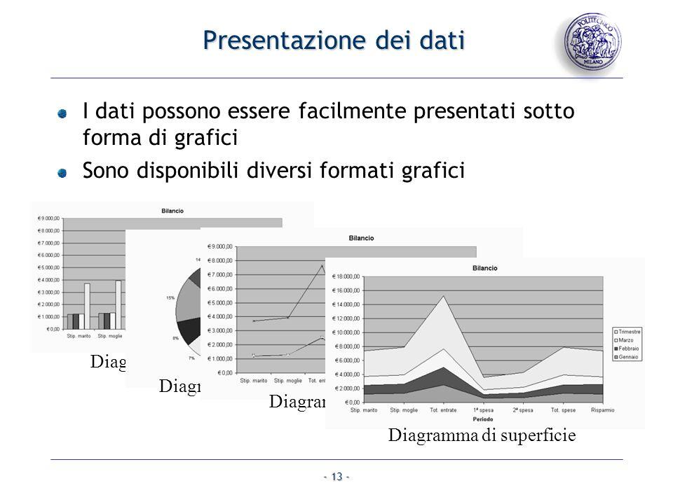 - 13 - I dati possono essere facilmente presentati sotto forma di grafici Sono disponibili diversi formati grafici Diagramma a barre Diagramma a torta
