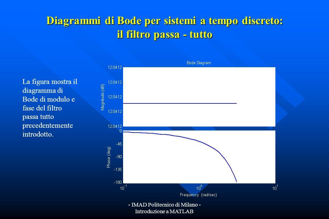 - IMAD Politecnico di Milano - Introduzione a MATLAB Diagrammi di Bode per sistemi a tempo discreto: il filtro passa - tutto Supponiamo ora di voler t