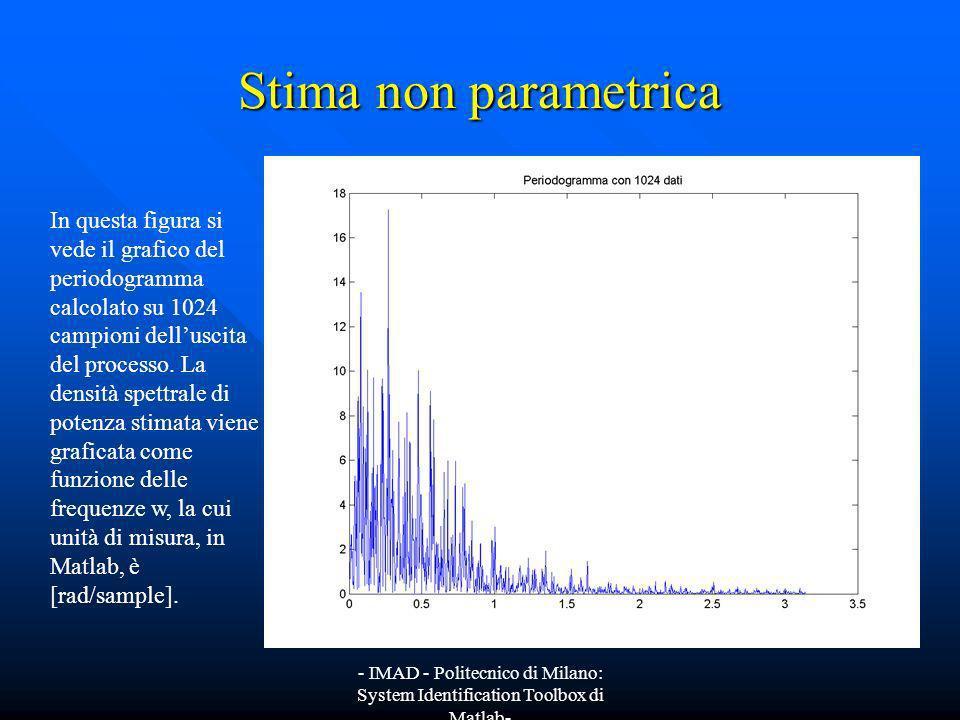 - IMAD - Politecnico di Milano: System Identification Toolbox di Matlab- Stima non parametrica In questa figura si vede il grafico del periodogramma c
