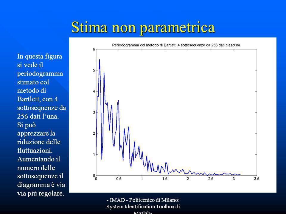 - IMAD - Politecnico di Milano: System Identification Toolbox di Matlab- Stima non parametrica In questa figura si vede il periodogramma stimato col m