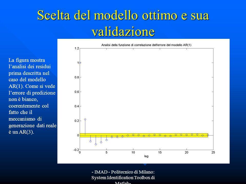 - IMAD - Politecnico di Milano: System Identification Toolbox di Matlab- Scelta del modello ottimo e sua validazione La figura mostra lanalisi dei res