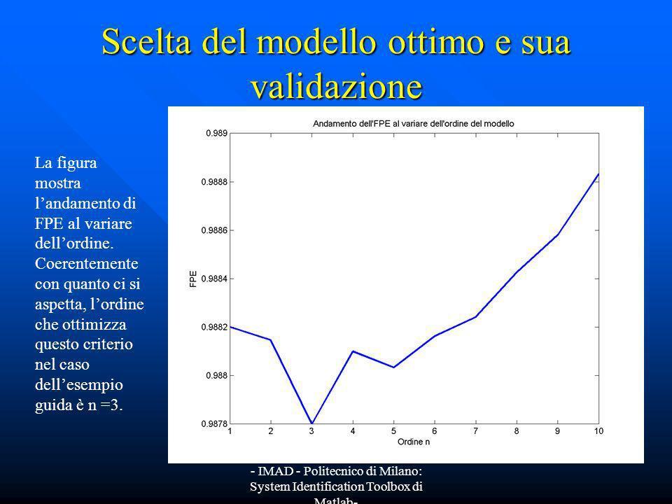 - IMAD - Politecnico di Milano: System Identification Toolbox di Matlab- Scelta del modello ottimo e sua validazione La figura mostra landamento di FP
