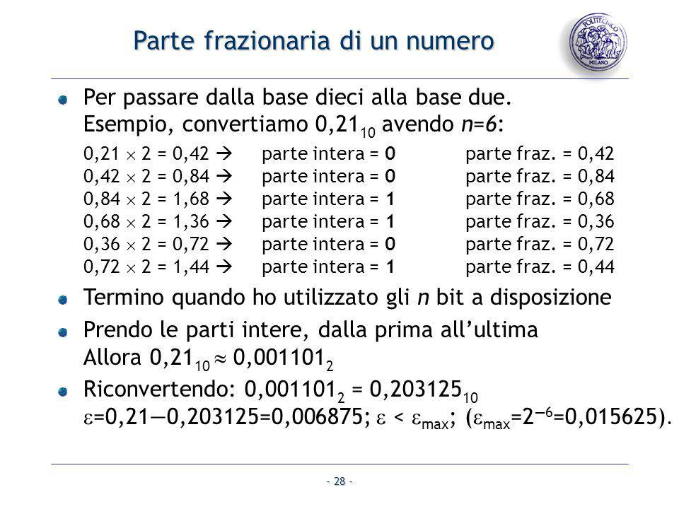- 28 - Parte frazionaria di un numero Per passare dalla base dieci alla base due. Esempio, convertiamo 0,21 10 avendo n=6: 0,21 2 = 0,42 parte intera