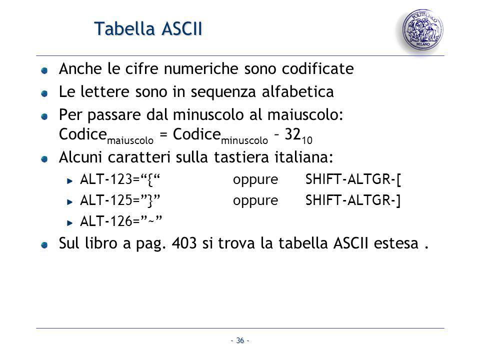 - 36 - Tabella ASCII Anche le cifre numeriche sono codificate Le lettere sono in sequenza alfabetica Per passare dal minuscolo al maiuscolo: Codice ma