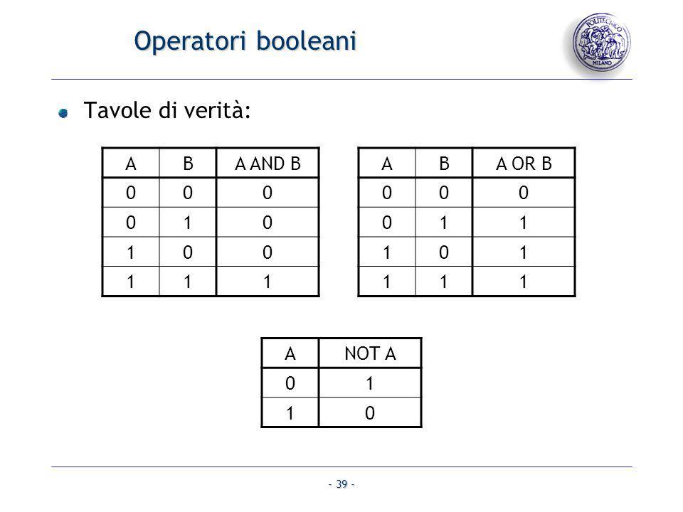 - 39 - Operatori booleani Tavole di verità: ABA AND B 000 010 100 111 ABA OR B 000 011 101 111 ANOT A 01 10