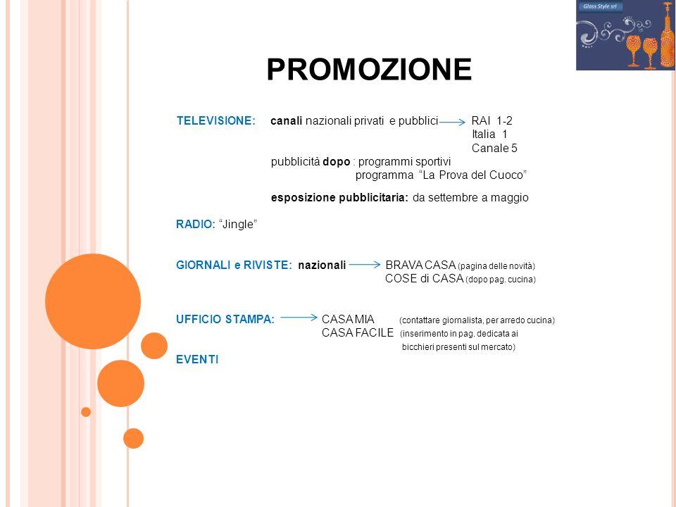 PROMOZIONE TELEVISIONE: canali nazionali privati e pubblici RAI 1-2 Italia 1 Canale 5 pubblicità dopo : programmi sportivi programma La Prova del Cuoc