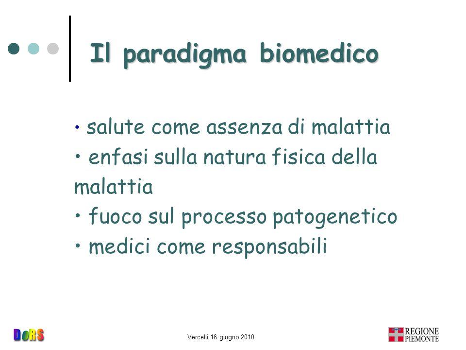 salute come assenza di malattia enfasi sulla natura fisica della malattia fuoco sul processo patogenetico medici come responsabili Il paradigma biomed
