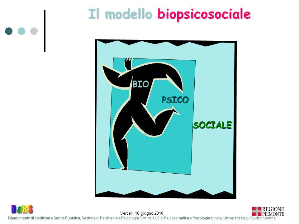 SOCIALE PSICO BIO Il modello biopsicosociale Dipartimento di Medicina e Sanità Pubblica, Sezione di Psichiatria e Psicologia Clinica, U.O di Psicosoma