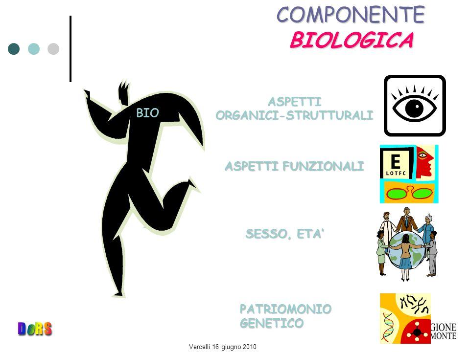COMPONENTE BIOLOGICA BIO PATRIOMONIO GENETICO ASPETTIORGANICI-STRUTTURALI ASPETTI FUNZIONALI SESSO, ETA Vercelli 16 giugno 2010