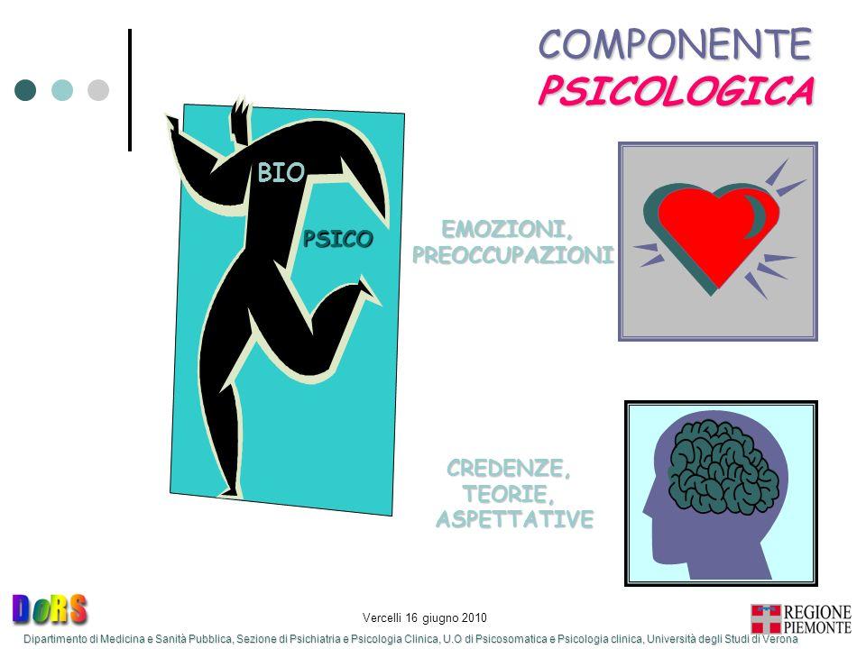 COMPONENTE PSICOLOGICA PSICO BIO EMOZIONI,PREOCCUPAZIONI CREDENZE,TEORIE,ASPETTATIVE Dipartimento di Medicina e Sanità Pubblica, Sezione di Psichiatri