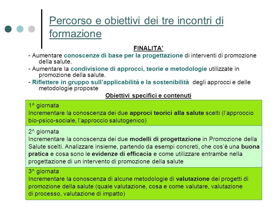 Percorso e obiettivi dei tre incontri di formazione FINALITA - Aumentare conoscenze di base per la progettazione di interventi di promozione della sal
