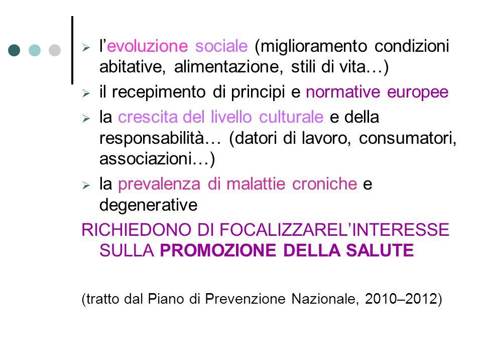 levoluzione sociale (miglioramento condizioni abitative, alimentazione, stili di vita…) il recepimento di principi e normative europee la crescita del