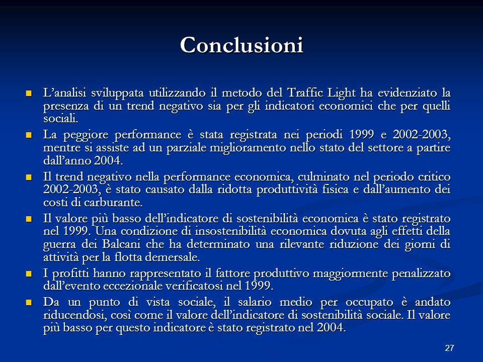27 Conclusioni Lanalisi sviluppata utilizzando il metodo del Traffic Light ha evidenziato la presenza di un trend negativo sia per gli indicatori econ