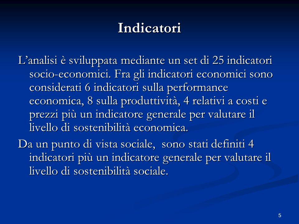 5 Indicatori Lanalisi è sviluppata mediante un set di 25 indicatori socio-economici. Fra gli indicatori economici sono considerati 6 indicatori sulla