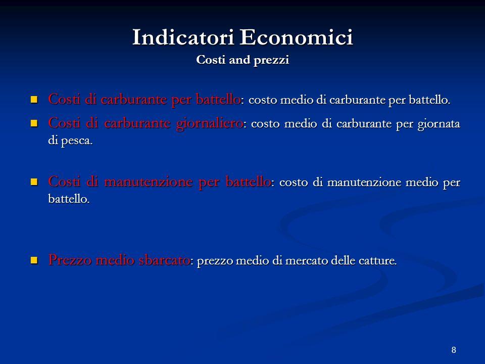 8 Indicatori Economici Costi and prezzi Costi di carburante per battello : costo medio di carburante per battello. Costi di carburante per battello :