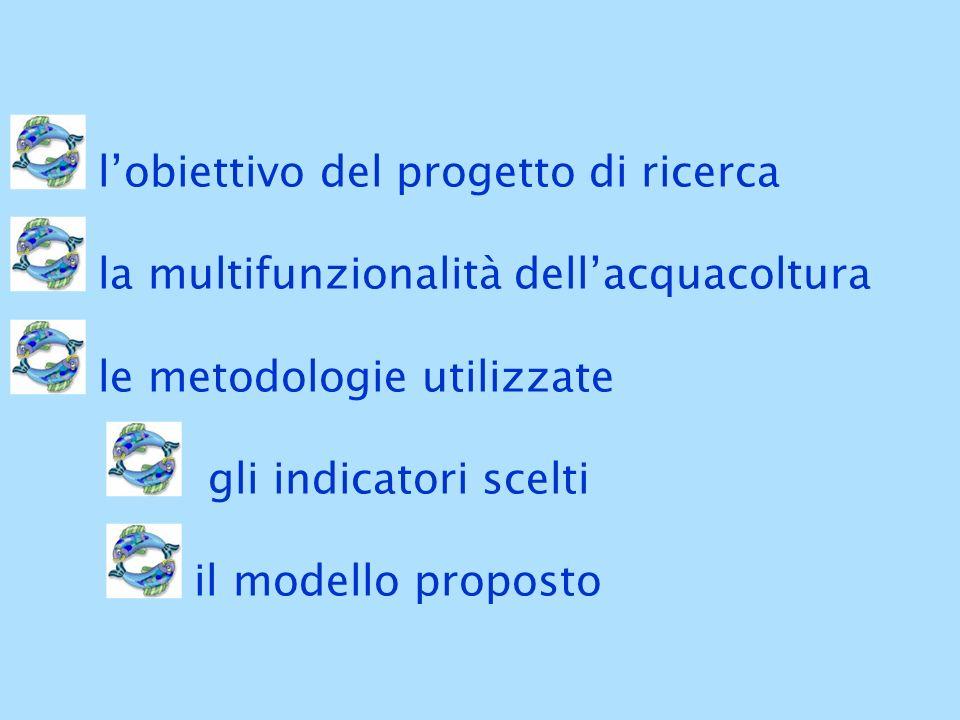 lobiettivo del progetto di ricerca la multifunzionalità dellacquacoltura le metodologie utilizzate gli indicatori scelti il modello proposto