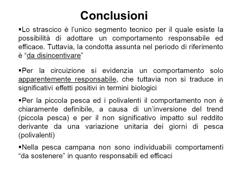 Conclusioni Lo strascico è lunico segmento tecnico per il quale esiste la possibilità di adottare un comportamento responsabile ed efficace.
