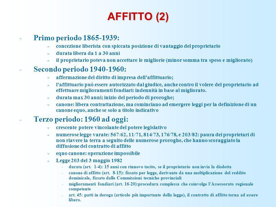 AFFITTO (2) - Primo periodo 1865-1939: - concezione liberista con spiccata posizione di vantaggio del proprietario - durata libera da 1 a 30 anni - il